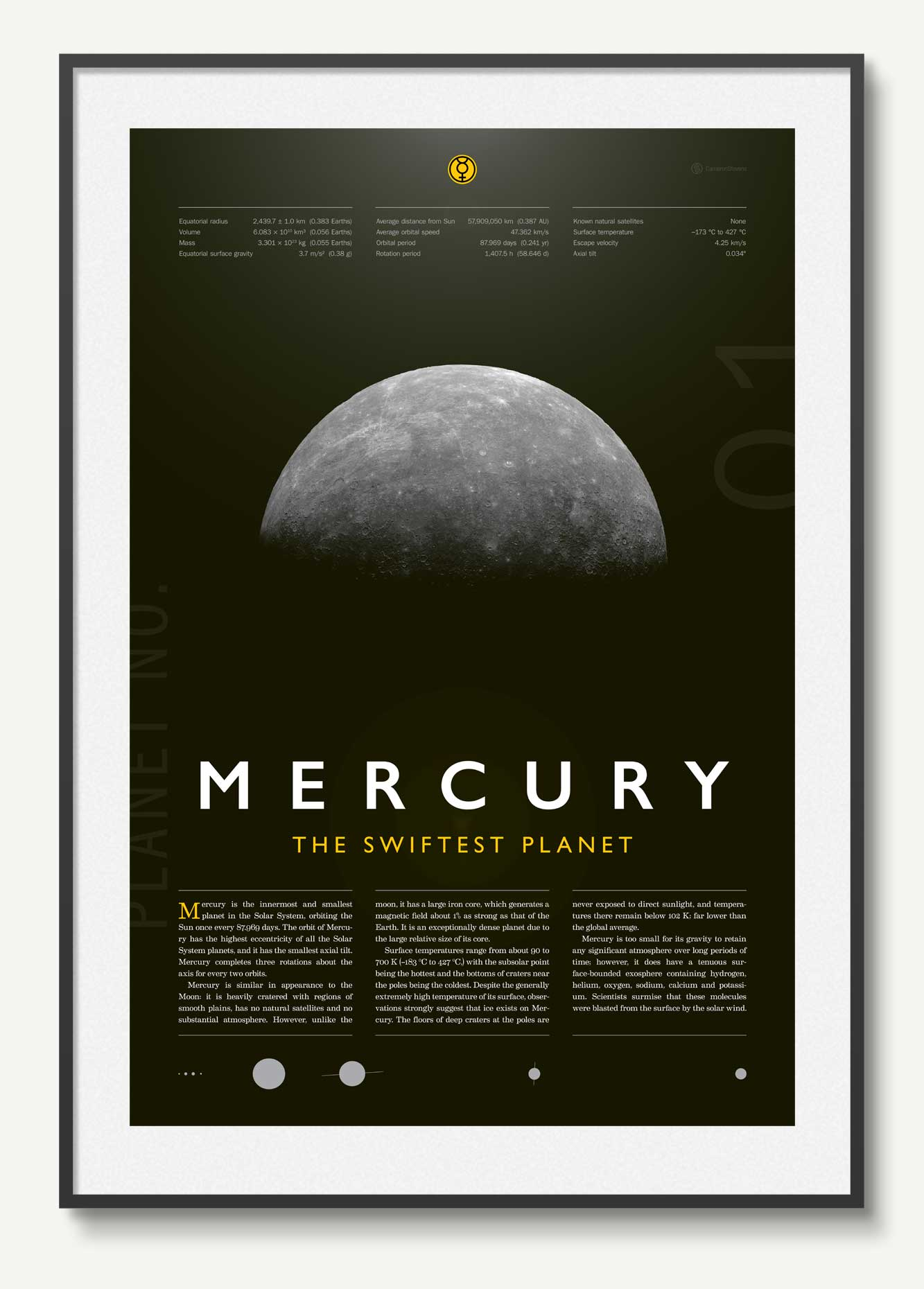 Mercury poster by Cam Stevens