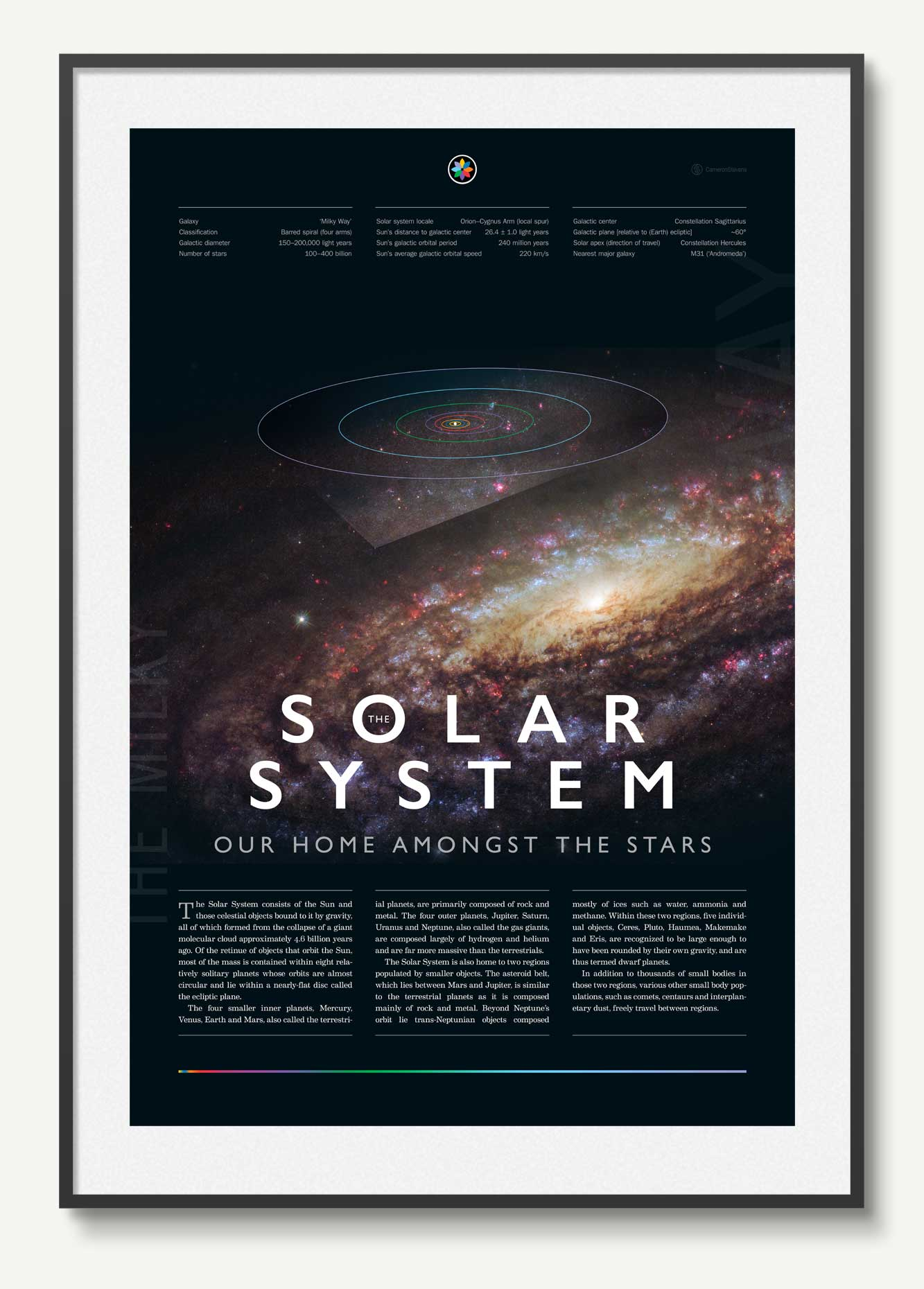 The Solar System poster by Cam Stevens